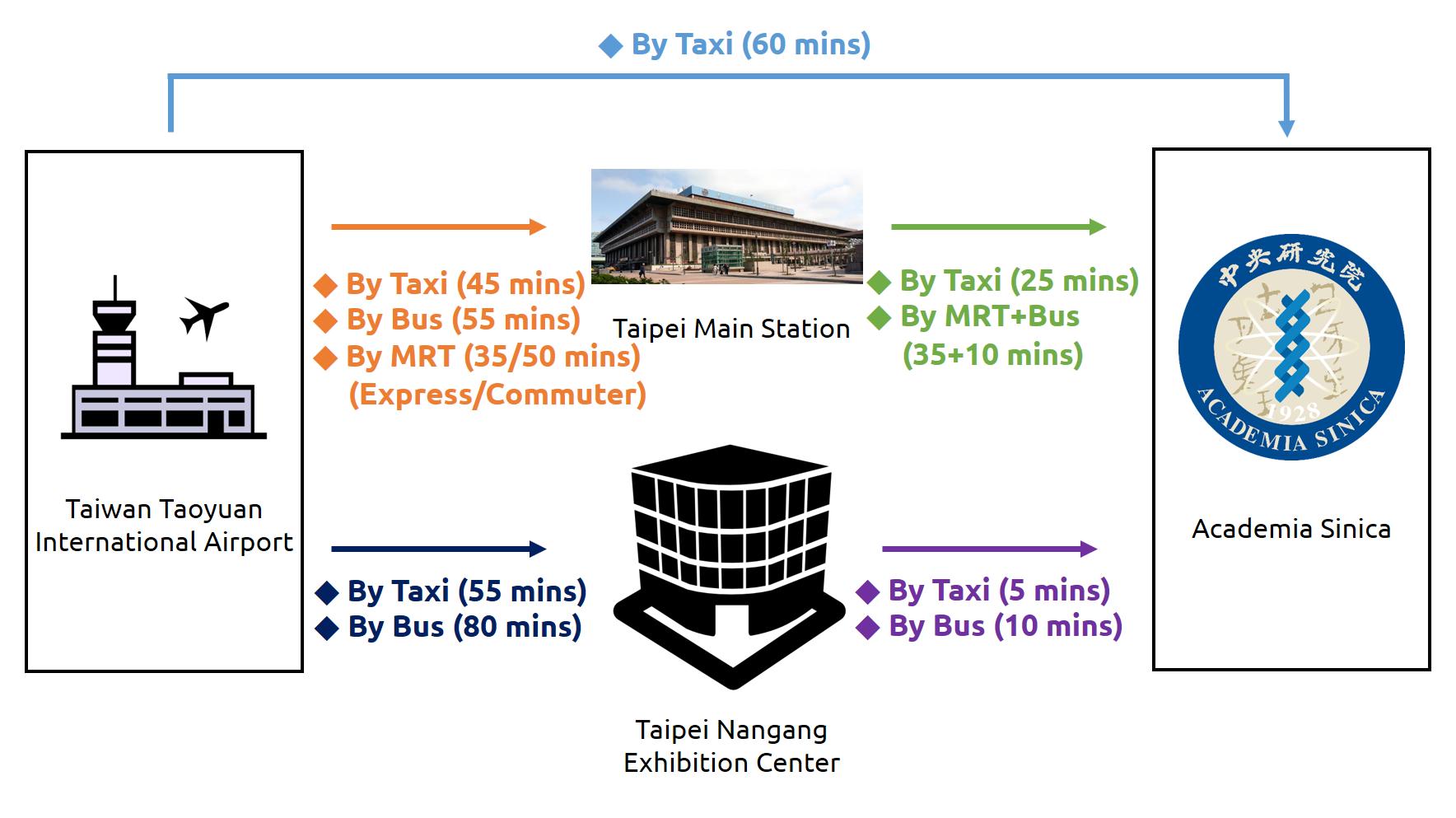 taoyuan_airport
